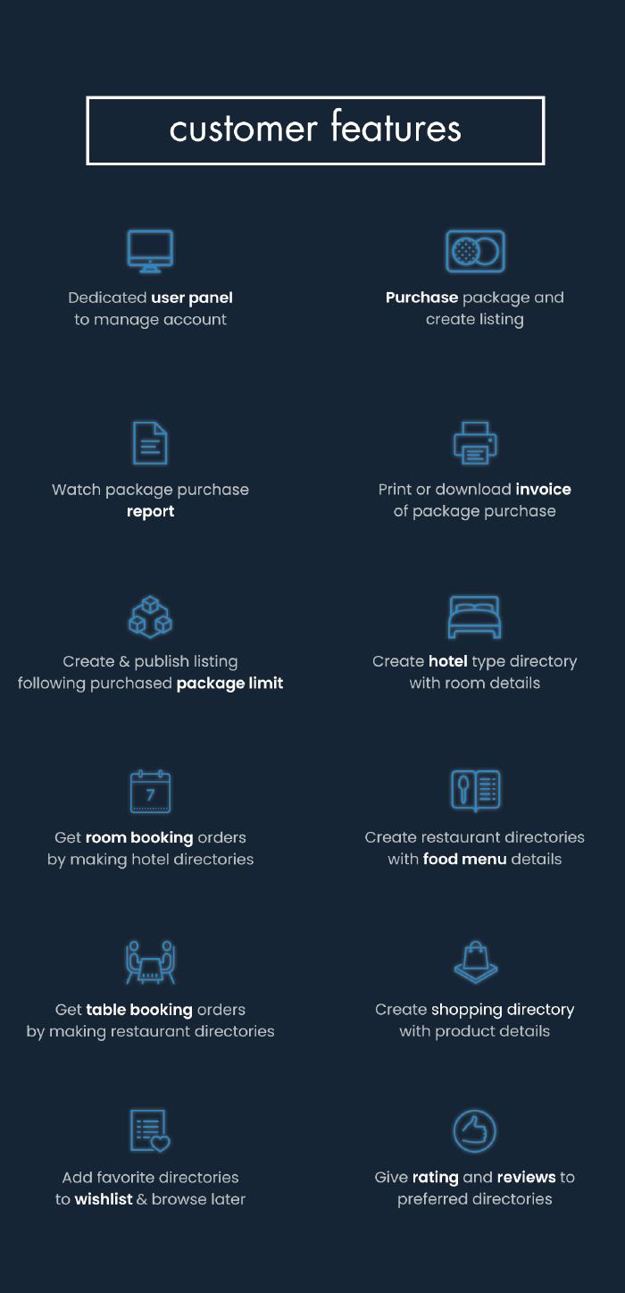 Atlas Business Directory Listing - 19