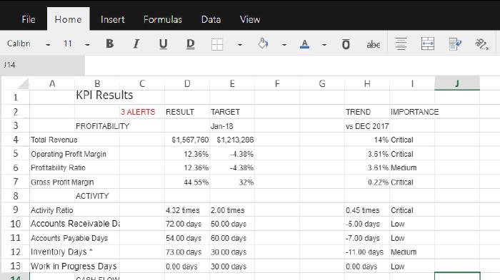 Excel-like mobile JavaScript spreadsheet apps