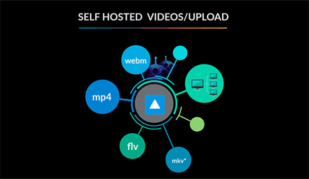 OVOO - Live TV & Movie Portal CMS with Unlimited TV-Series - 16