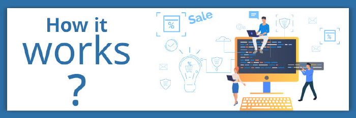 WooCommerce Dynamic Pricing & Discounts with AI - 5