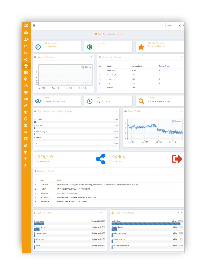 SiteSpy - The Most Complete Visitor Analytics & SEO Tools - 21