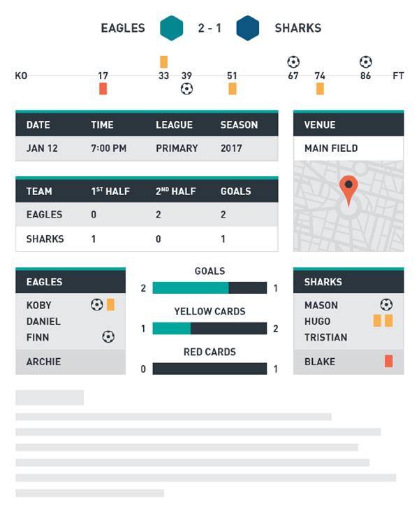 SportsPress Pro Match Reports