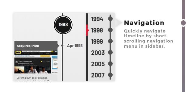 Timeline Navigation