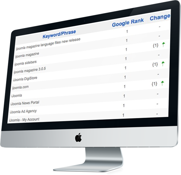Monitor keywords on Google with our Joomla SEO extension