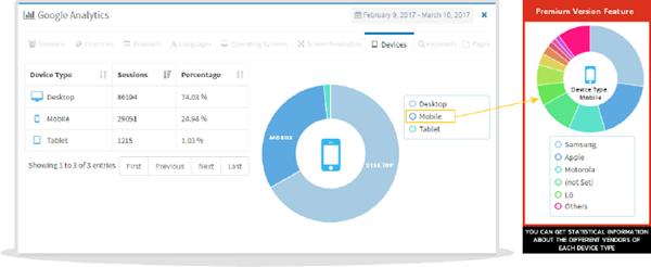 screen resolutions statistics
