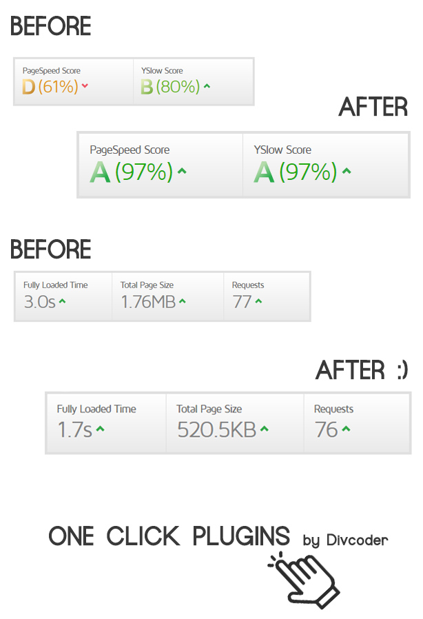 One Click - WordPress Speed & Performance Optimization - 2
