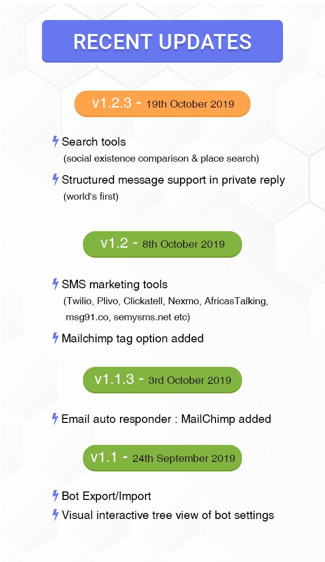 XeroChat - Best Multichannel Marketing Application (White Label) - 7