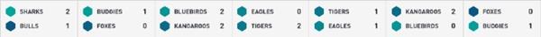 SportsPress Pro Scoreboard