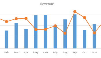 Visualize data with charts and sparklines in JavaScript spreadsheet