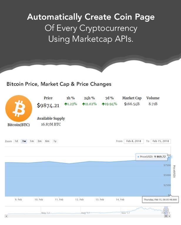Crypto Coins Data